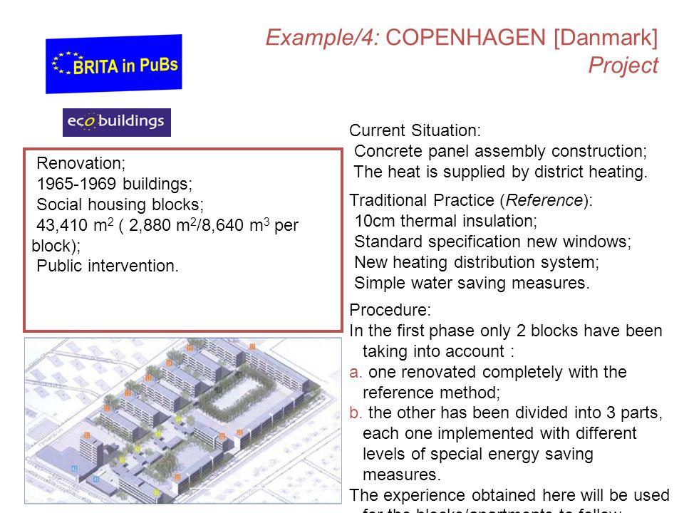 Example/4: COPENHAGEN [Danmark] Project